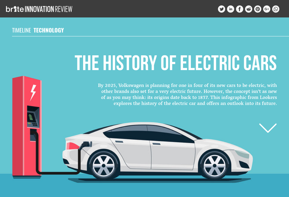 The History Of Electric Cars Brite Innovation Review Issue 15 September 2018